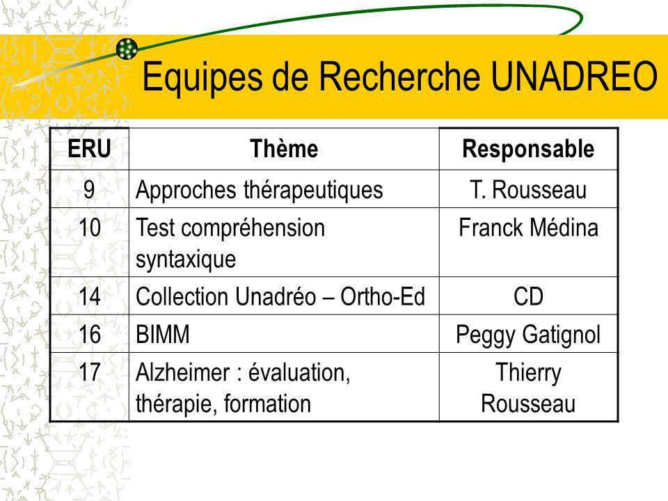 Equipes de Recherche UNADREO ERUThèmeResponsable 20Test orthographe adolescentsS.Topouzkhanian 21Outil daide à la décisionFrank Médina 22Tests aphasiologieN.