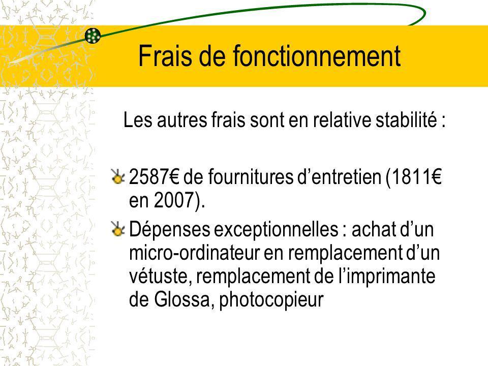 Frais de fonctionnement Les autres frais sont en relative stabilité : 2587 de fournitures dentretien (1811 en 2007).