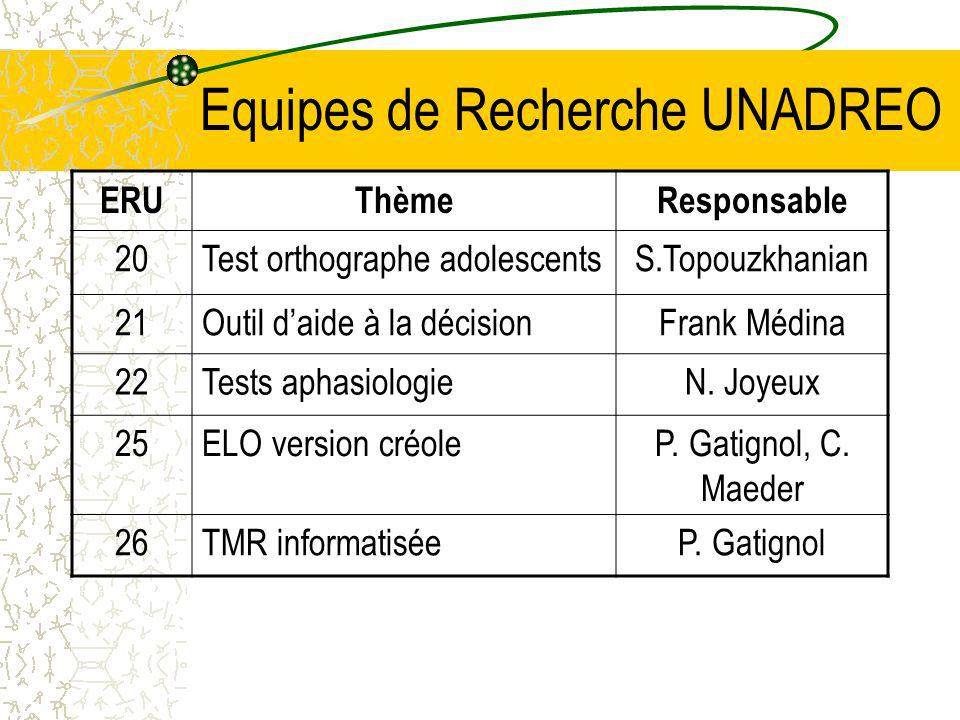 ERU 8 : participation à la réflexion sur une « charte des tests » ERU9 : Communication lors des 8ème Rencontres de décembre 2008 ERU 17 : –3 ème journée de formation (Paris - septembre 2008) –Projet de mémoire dorthophonie (Lille) : création dun support dinformation auprès des aidants sur la thérapie écosystémique (DVD) ERU 22 : tests en aphasiologie (en cours de réflexion : WAB, nouvelle batterie française, suivi dévolution, …) PECO : suivi du dossier Correspondants centres de formation : –matériel de communication en cours –mise en place adresse mail : nathaly.joyeux@unadreo.orgnathaly.joyeux@unadreo.org HAS : amélioration des pratiques – AVC (ressources)