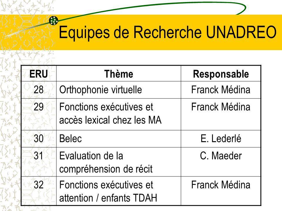 Equipes de Recherche UNADREO ERUThèmeResponsable 28Orthophonie virtuelleFranck Médina 29Fonctions exécutives et accès lexical chez les MA Franck Médina 30BelecE.