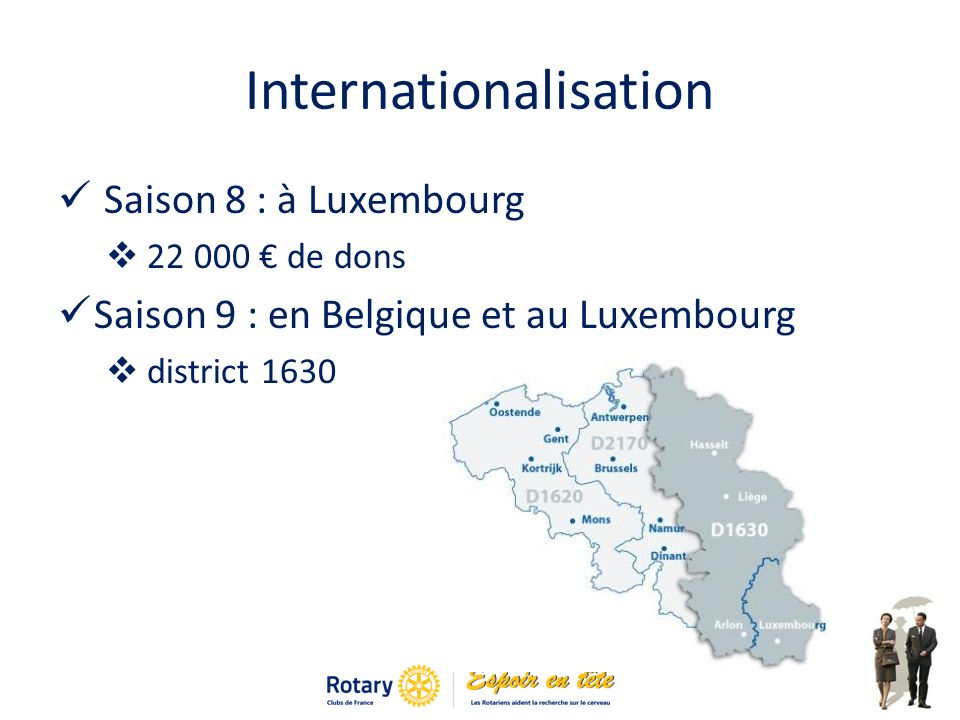 Internationalisation Saison 8 : à Luxembourg 22 000 de dons Saison 9 : en Belgique et au Luxembourg district 1630