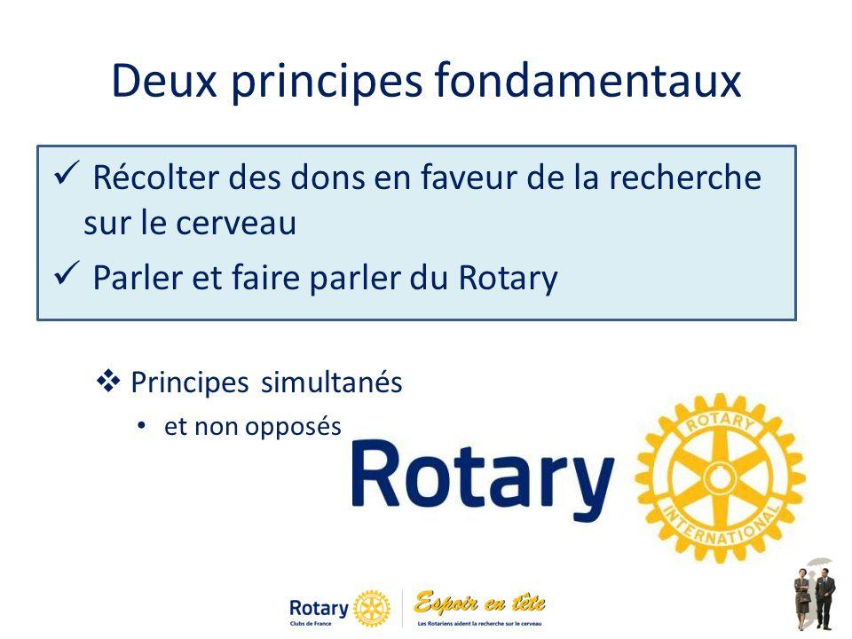 Deux principes fondamentaux Récolter des dons en faveur de la recherche sur le cerveau Parler et faire parler du Rotary Principes simultanés et non opposés