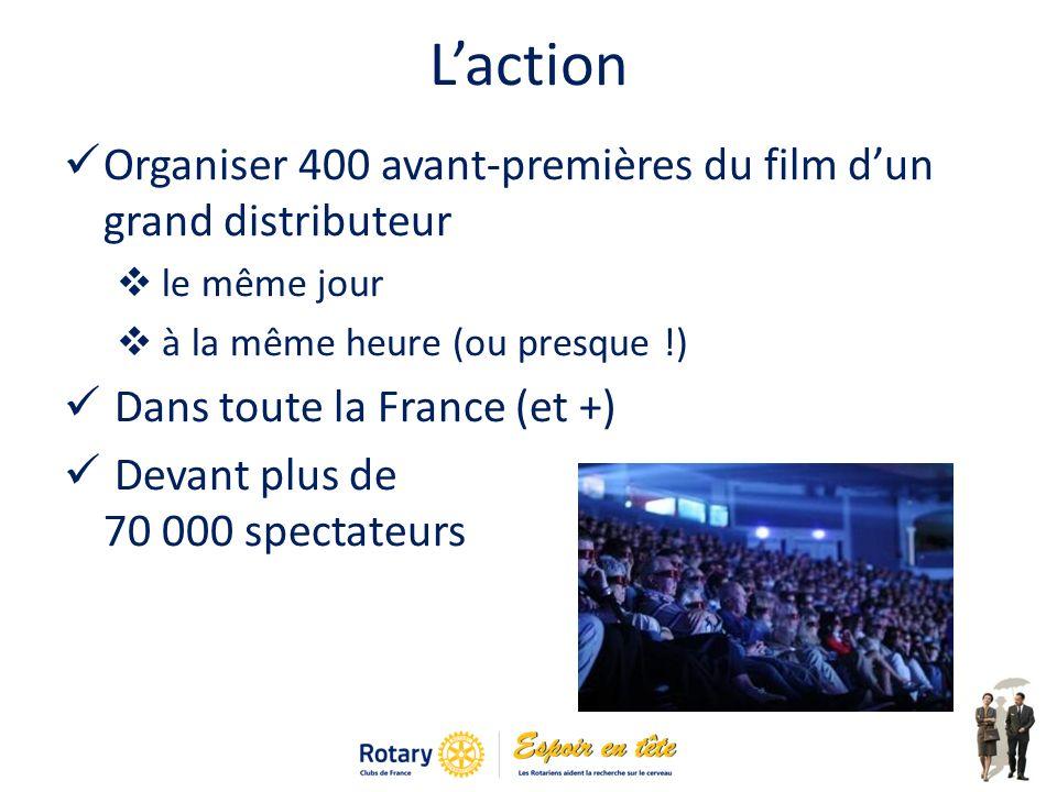 Laction Organiser 400 avant-premières du film dun grand distributeur le même jour à la même heure (ou presque !) Dans toute la France (et +) Devant plus de 70 000 spectateurs