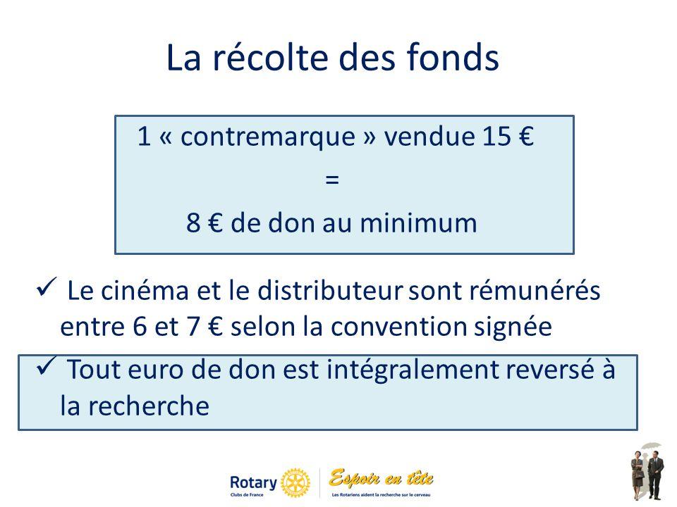 La récolte des fonds 1 « contremarque » vendue 15 = 8 de don au minimum Le cinéma et le distributeur sont rémunérés entre 6 et 7 selon la convention signée Tout euro de don est intégralement reversé à la recherche