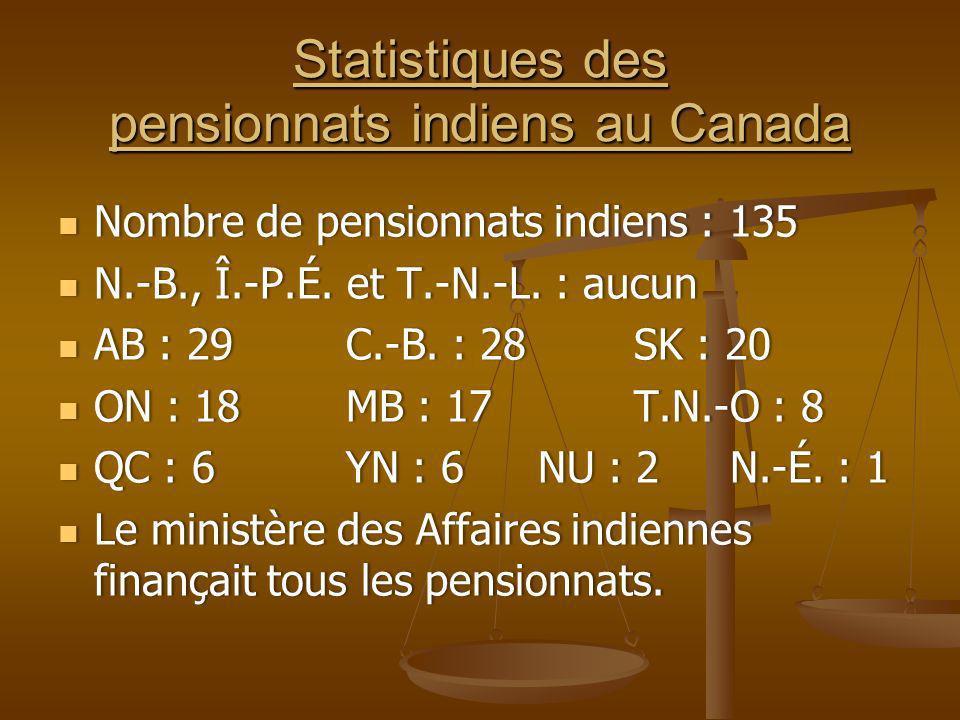 Statistiques des pensionnats indiens au Canada Nombre de pensionnats indiens : 135 Nombre de pensionnats indiens : 135 N.-B., Î.-P.É. et T.-N.-L. : au