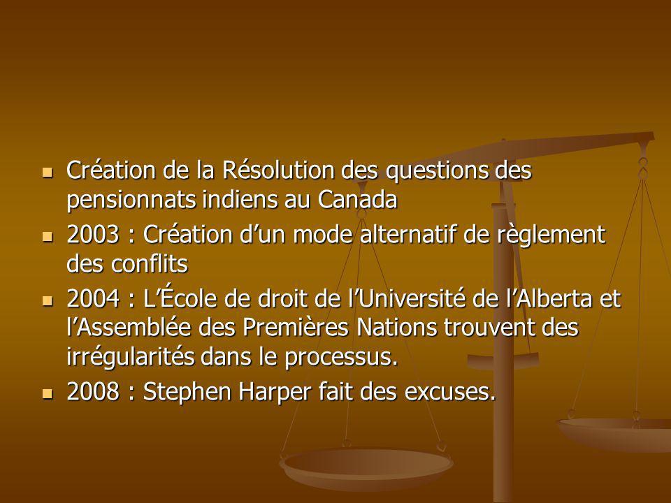 Création de la Résolution des questions des pensionnats indiens au Canada Création de la Résolution des questions des pensionnats indiens au Canada 20