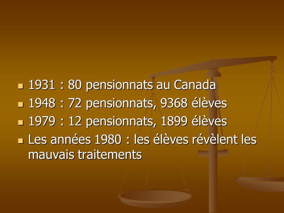 1931 : 80 pensionnats au Canada 1931 : 80 pensionnats au Canada 1948 : 72 pensionnats, 9368 élèves 1948 : 72 pensionnats, 9368 élèves 1979 : 12 pensio