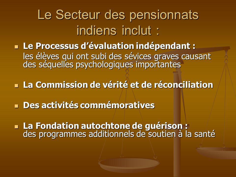 Le Secteur des pensionnats indiens inclut : Le Processus dévaluation indépendant : Le Processus dévaluation indépendant : les élèves qui ont subi des