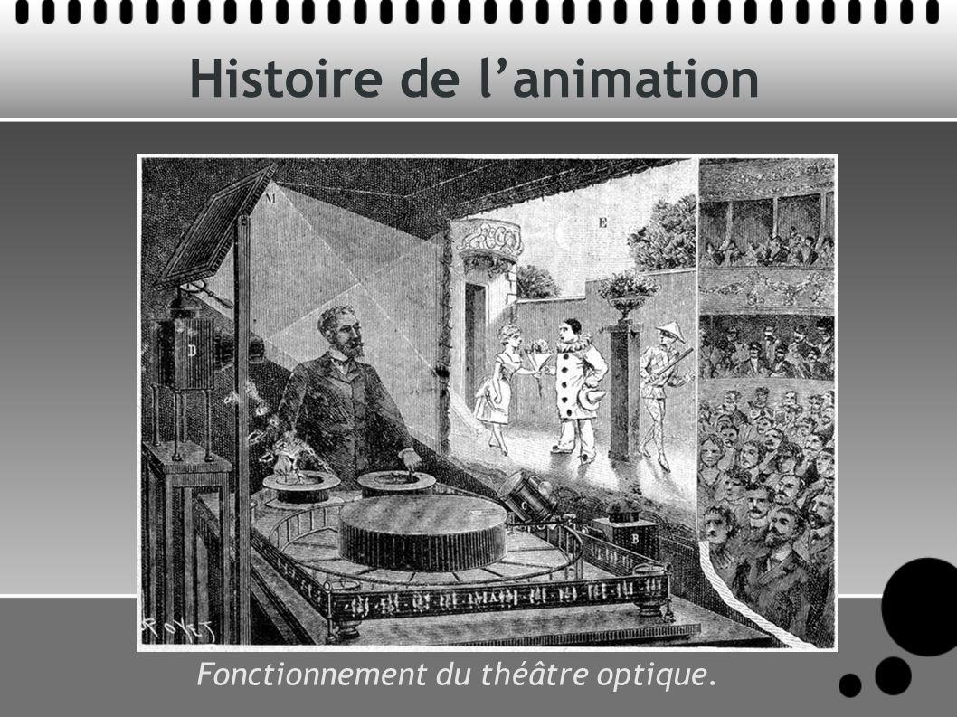 Histoire de lanimation Fonctionnement du théâtre optique.