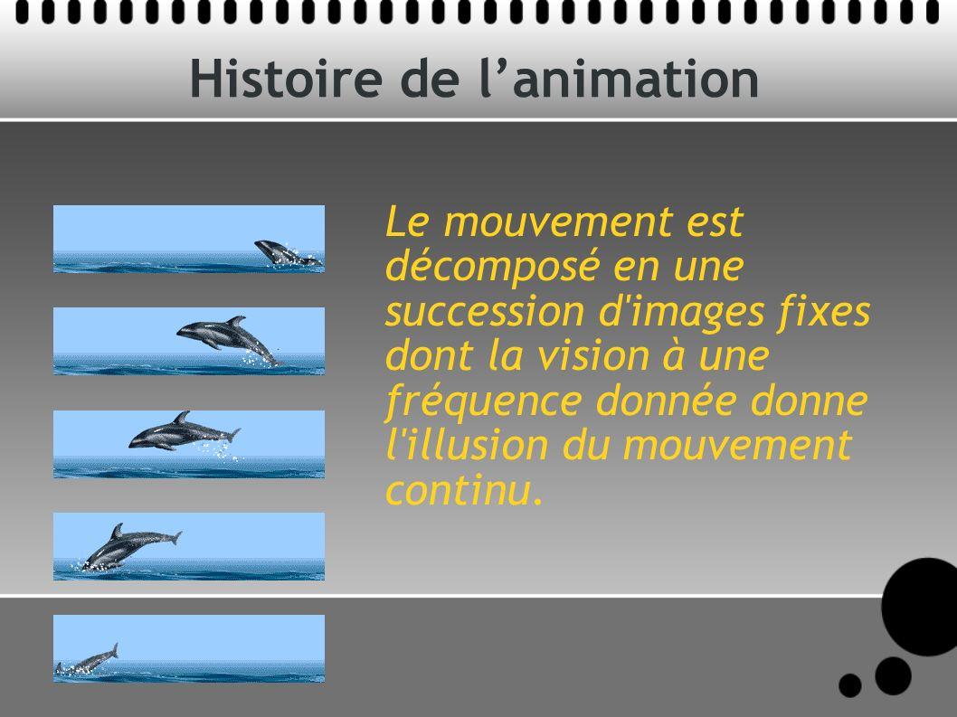 Histoire de lanimation Le mouvement est décomposé en une succession d'images fixes dont la vision à une fréquence donnée donne l'illusion du mouvement