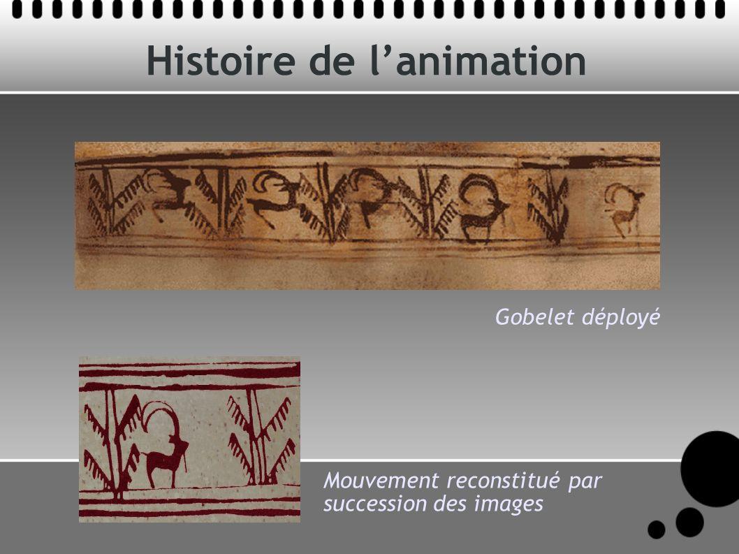 Histoire de lanimation Gobelet déployé Mouvement reconstitué par succession des images