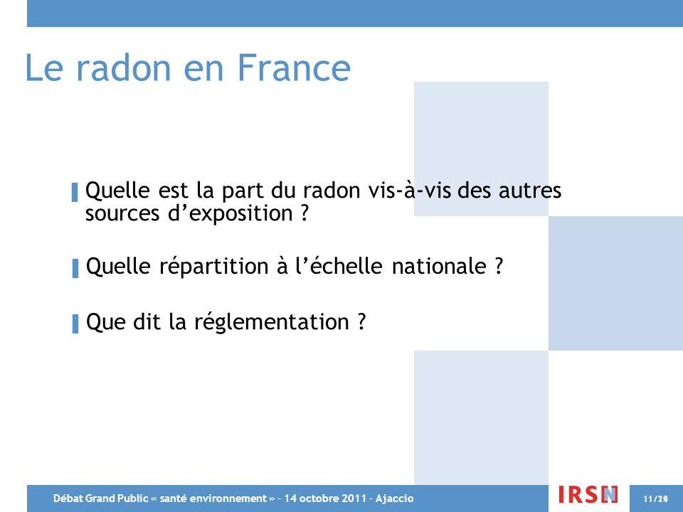Débat Grand Public « santé environnement » – 14 octobre 2011 – Ajaccio 11/2911/14 Le radon en France Quelle est la part du radon vis-à-vis des autres