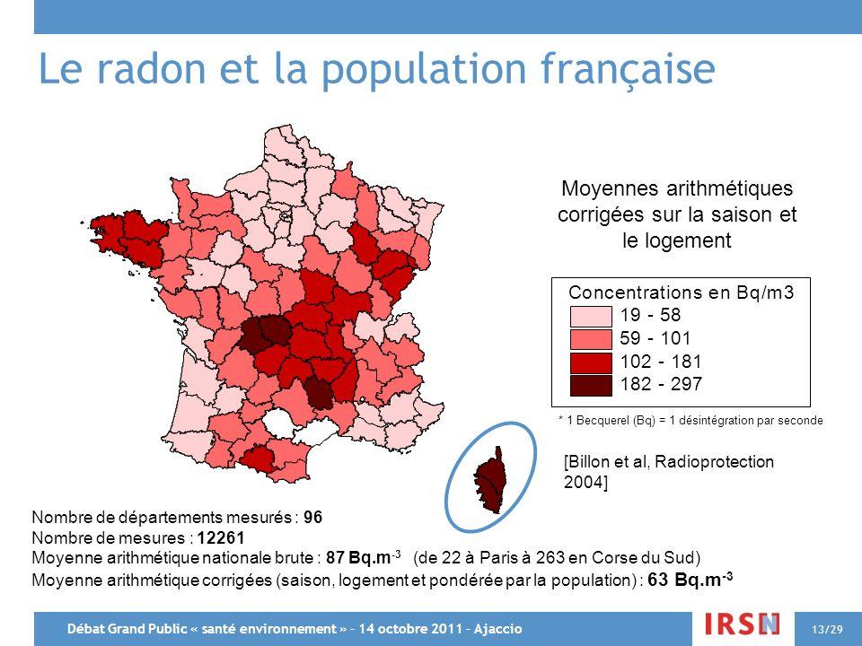 Débat Grand Public « santé environnement » – 14 octobre 2011 – Ajaccio 13/29 Le radon et la population française Moyennes arithmétiques corrigées sur