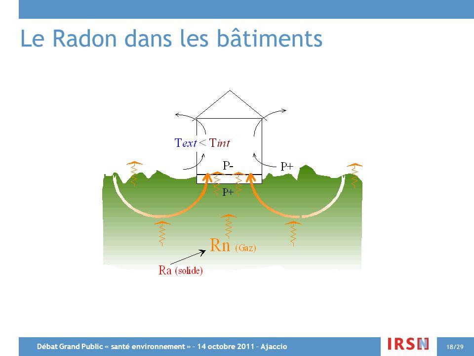 Débat Grand Public « santé environnement » – 14 octobre 2011 – Ajaccio 18/29 Le Radon dans les bâtiments