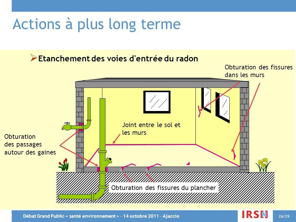 Débat Grand Public « santé environnement » – 14 octobre 2011 – Ajaccio 26/29 Actions à plus long terme