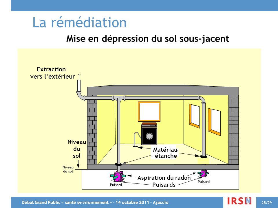 Débat Grand Public « santé environnement » – 14 octobre 2011 – Ajaccio 28/29 Mise en dépression du sol sous-jacent Extraction vers lextérieur matériau