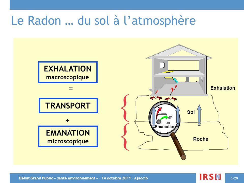 Débat Grand Public « santé environnement » – 14 octobre 2011 – Ajaccio 5/29 Le Radon … du sol à latmosphère Roche Sol { EMANATION microscopique { TRAN