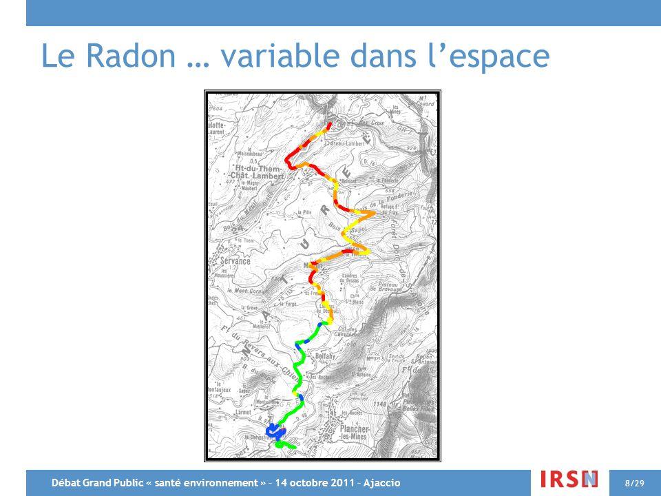 Débat Grand Public « santé environnement » – 14 octobre 2011 – Ajaccio 8/29 Le Radon … variable dans lespace