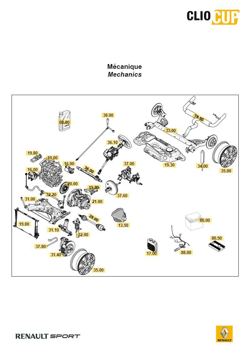 36.10 ABC 1X 2X 3X 6X 7X 13X 14X 16X 18X 20X 23X 13B - 23B : Moyeu de volant Lutilisation du moyeu de volant extractible 77 11 160 708 est autorisée en lieu et place du moyeu de volant fixe dorigine, à lexclusion de tout autre.