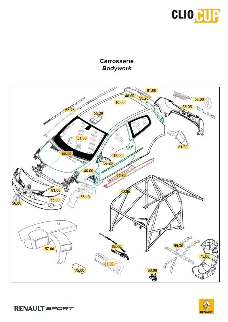 08.00 2011/02/01 ABC 1X 2X 3X 4X 5X 1B : Lubrifiant moteur Seule lhuile moteur ELF Excellium 5W40 NF est autorisée.