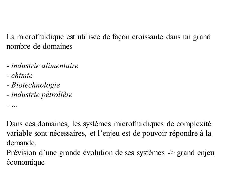 Anna,Bontout, Stone, Formation of dispersins using flow-focussing in microchannels, Appl.