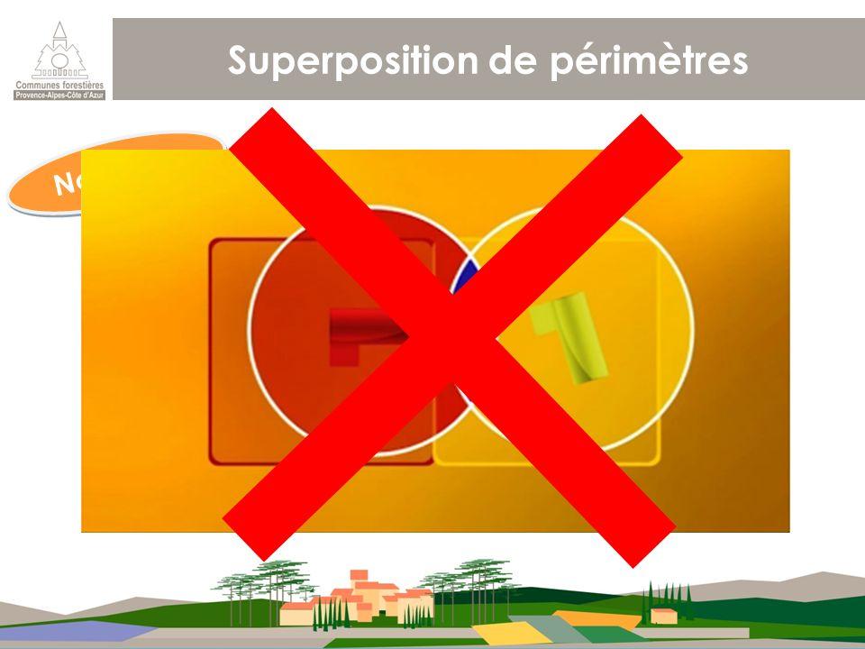 Superposition de périmètres Parcelle non construite A B Nouveau N o u v e a u C
