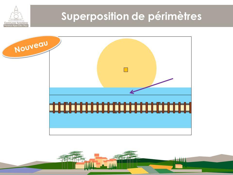 Superposition de périmètres Nouveau N o u v e a u