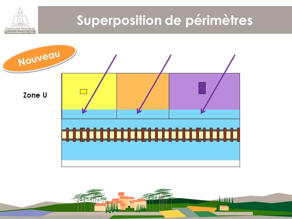 Superposition de périmètres Zone U Nouveau N o u v e a u