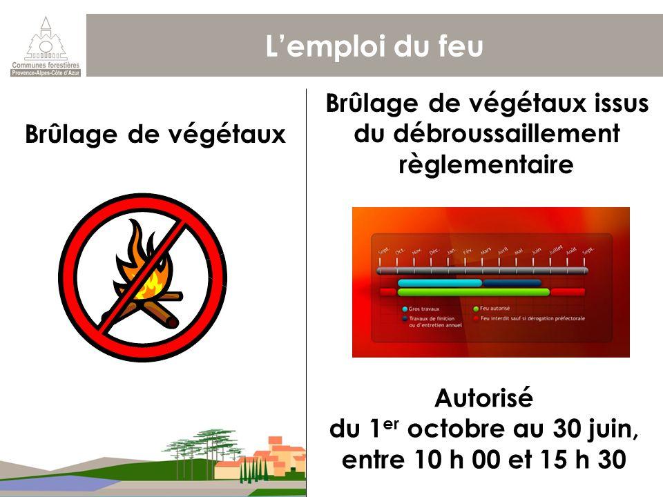 Lemploi du feu Brûlage de végétaux Brûlage de végétaux issus du débroussaillement règlementaire Autorisé du 1 er octobre au 30 juin, entre 10 h 00 et