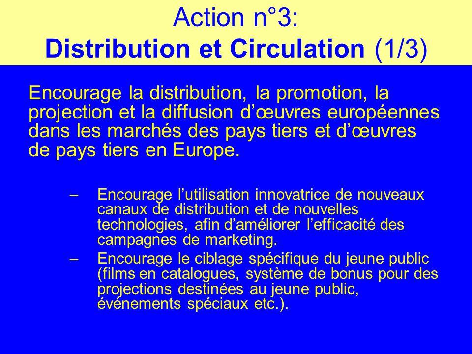 Action n°3: Distribution et Circulation (1/3) Encourage la distribution, la promotion, la projection et la diffusion dœuvres européennes dans les marchés des pays tiers et dœuvres de pays tiers en Europe.
