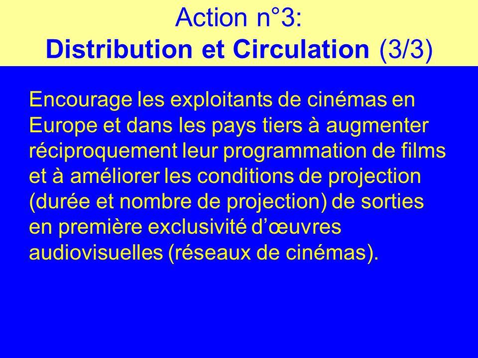 Action n°3: Distribution et Circulation (3/3) Encourage les exploitants de cinémas en Europe et dans les pays tiers à augmenter réciproquement leur programmation de films et à améliorer les conditions de projection (durée et nombre de projection) de sorties en première exclusivité dœuvres audiovisuelles (réseaux de cinémas).