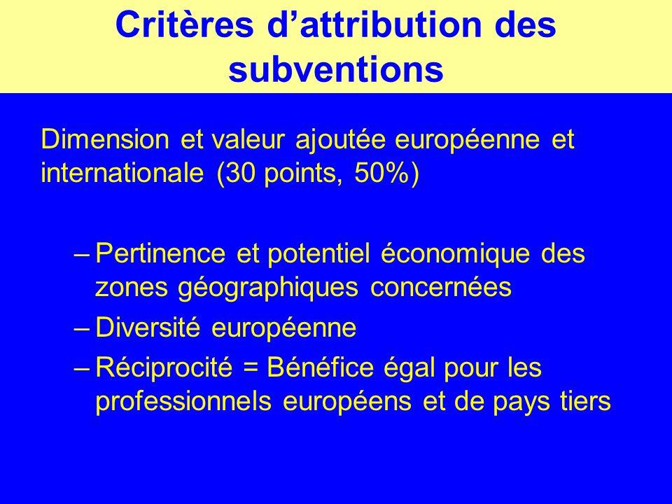 Critères dattribution des subventions Dimension et valeur ajoutée européenne et internationale (30 points, 50%) –Pertinence et potentiel économique des zones géographiques concernées –Diversité européenne –Réciprocité = Bénéfice égal pour les professionnels européens et de pays tiers