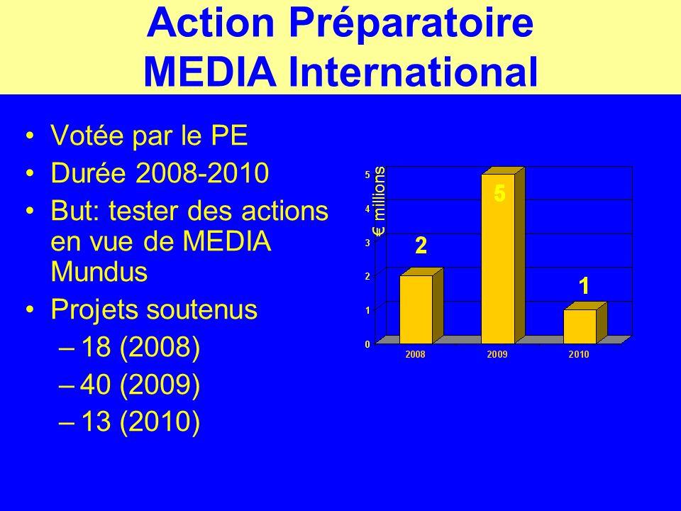 Action Préparatoire MEDIA International Votée par le PE Durée 2008-2010 But: tester des actions en vue de MEDIA Mundus Projets soutenus –18 (2008) –40 (2009) –13 (2010) millions