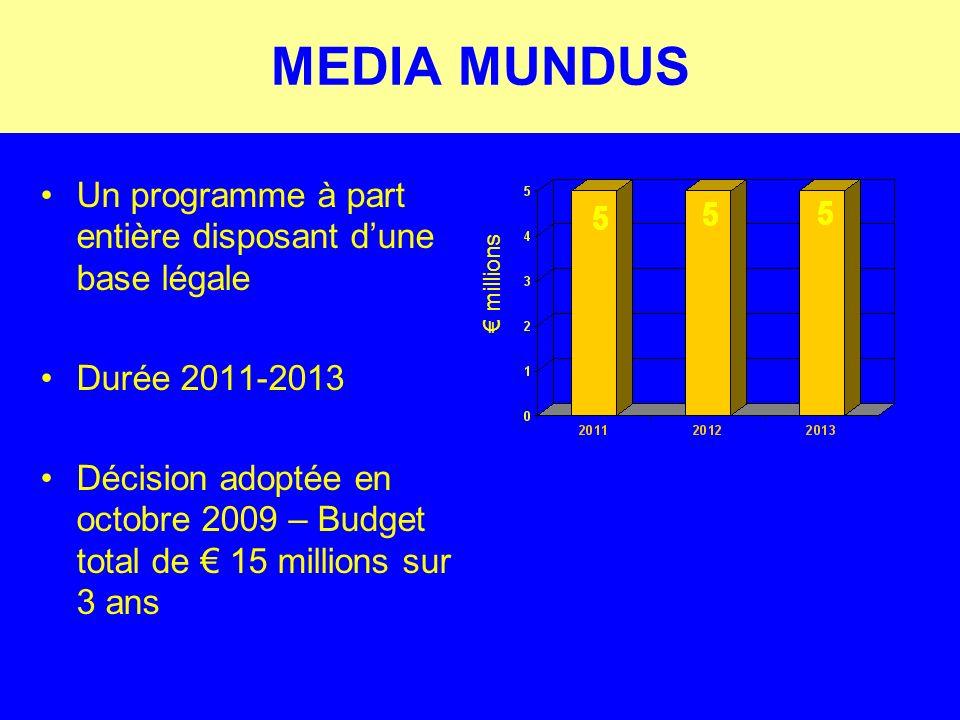 Action n°2: Accès aux marchés (2/2) En aval: Encourager des événements facilitant les ventes internationales dœuvres audiovisuelles européennes dans les marchés de pays tiers et dœuvres de pays tiers en Europe.