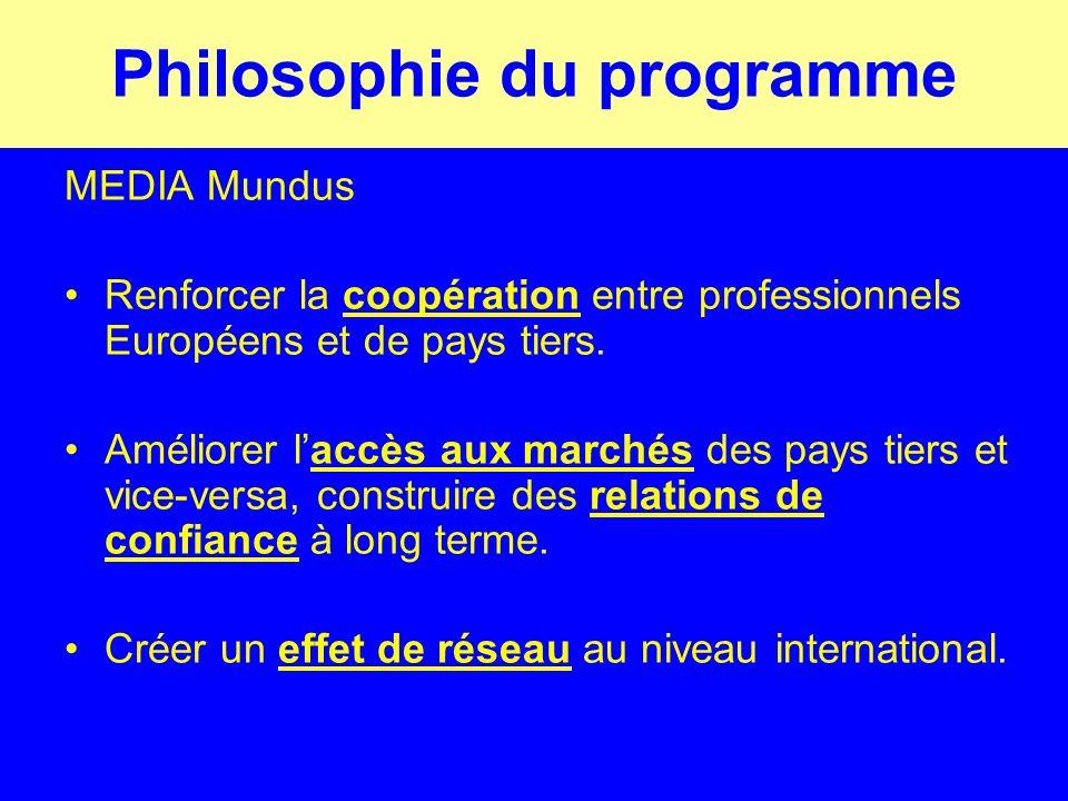 Philosophie du programme MEDIA Mundus Renforcer la coopération entre professionnels Européens et de pays tiers.