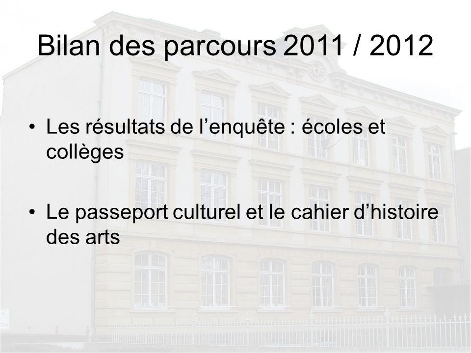 Bilan des parcours 2011 / 2012 Les résultats de lenquête : écoles et collèges Le passeport culturel et le cahier dhistoire des arts