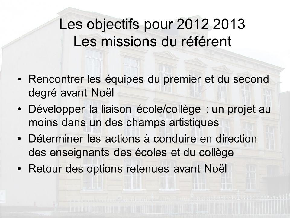Les objectifs pour 2012 2013 Les missions du référent Rencontrer les équipes du premier et du second degré avant Noël Développer la liaison école/coll