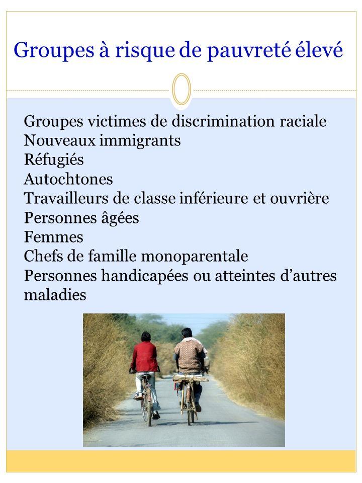 Groupes à risque de pauvreté élevé Groupes victimes de discrimination raciale Nouveaux immigrants Réfugiés Autochtones Travailleurs de classe inférieu