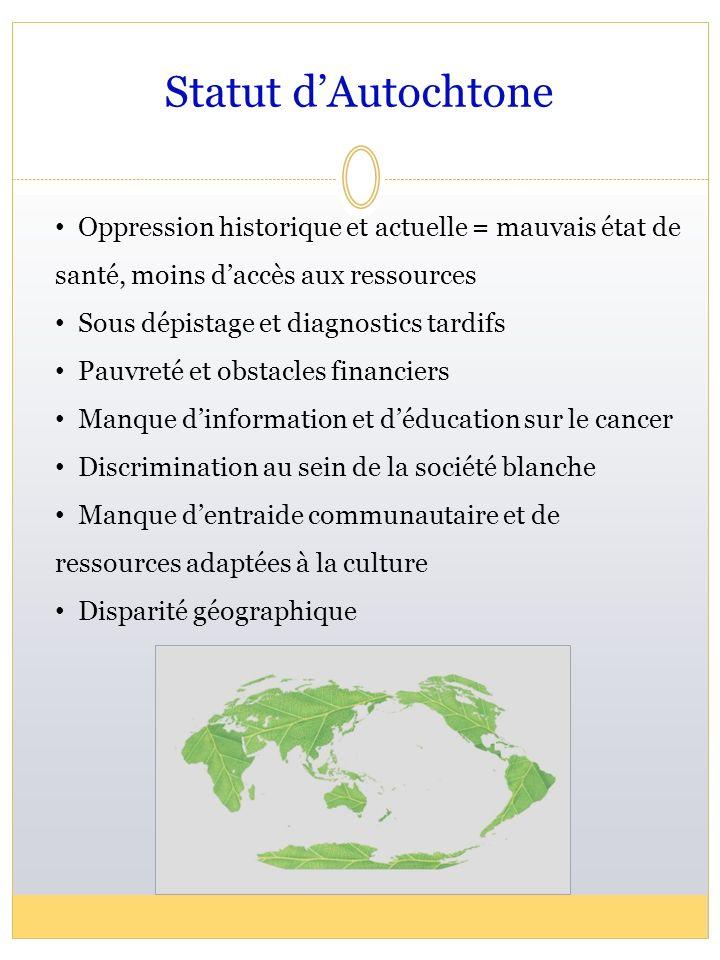 Statut dAutochtone Oppression historique et actuelle = mauvais état de santé, moins daccès aux ressources Sous dépistage et diagnostics tardifs Pauvre