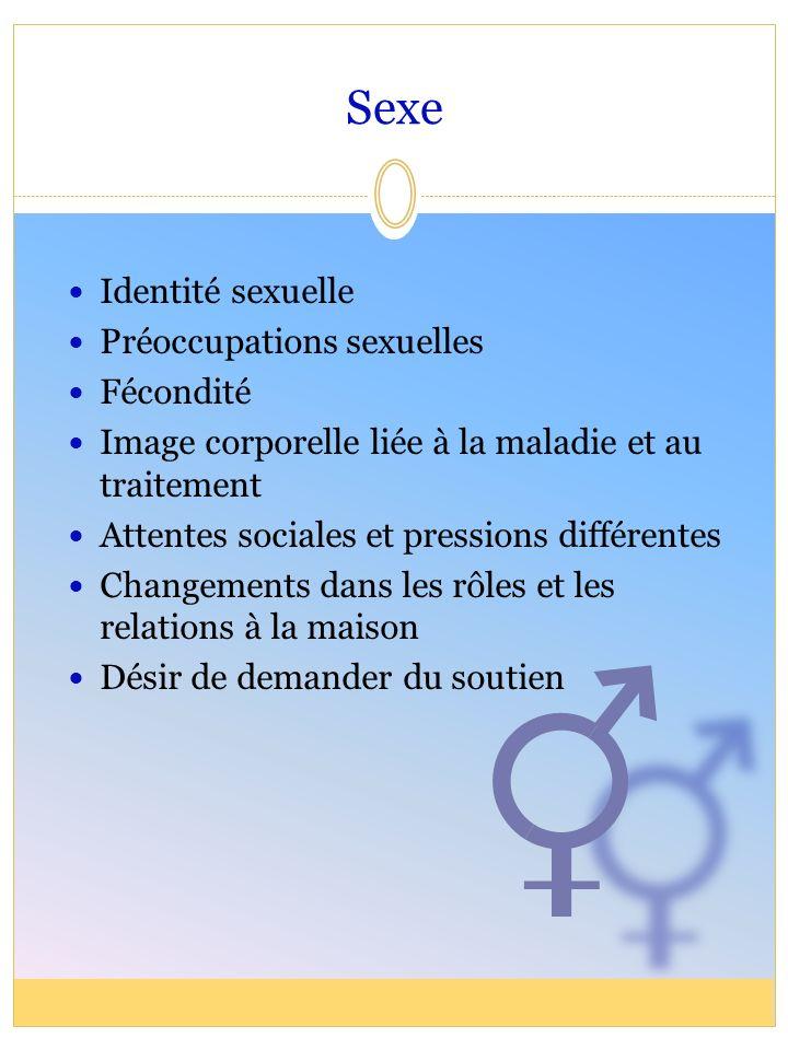 Sexe Identité sexuelle Préoccupations sexuelles Fécondité Image corporelle liée à la maladie et au traitement Attentes sociales et pressions différent