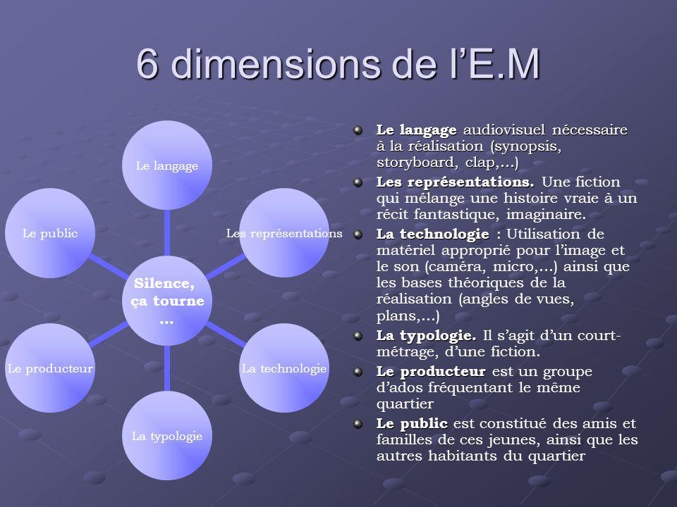 6 dimensions de lE.M Le langage audiovisuel nécessaire à la réalisation (synopsis, storyboard, clap,…) Les représentations. Les représentations. Une f