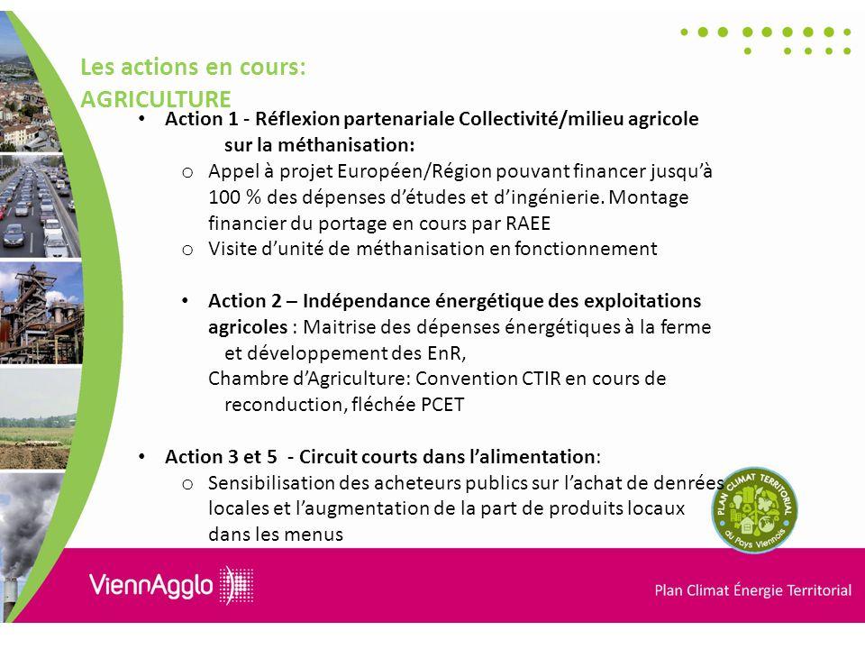 Les actions en cours: AGRICULTURE Action 1 - Réflexion partenariale Collectivité/milieu agricole sur la méthanisation: o Appel à projet Européen/Région pouvant financer jusquà 100 % des dépenses détudes et dingénierie.