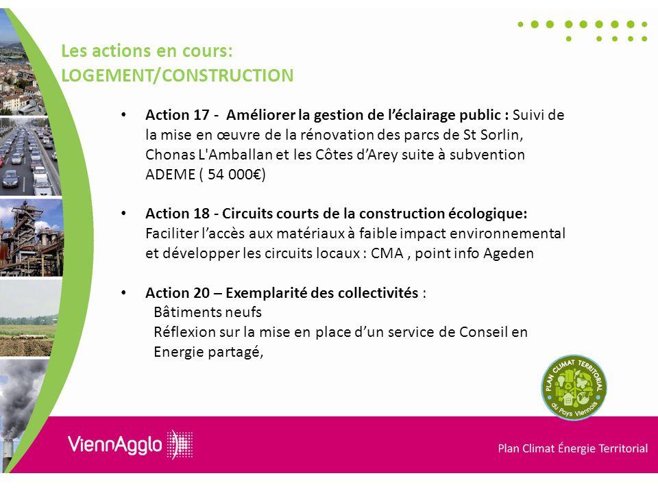 Les actions en cours: LOGEMENT/CONSTRUCTION Action 17 - Améliorer la gestion de léclairage public : Suivi de la mise en œuvre de la rénovation des parcs de St Sorlin, Chonas L Amballan et les Côtes dArey suite à subvention ADEME ( 54 000) Action 18 - Circuits courts de la construction écologique: Faciliter laccès aux matériaux à faible impact environnemental et développer les circuits locaux : CMA, point info Ageden Action 20 – Exemplarité des collectivités : Bâtiments neufs Réflexion sur la mise en place dun service de Conseil en Energie partagé,