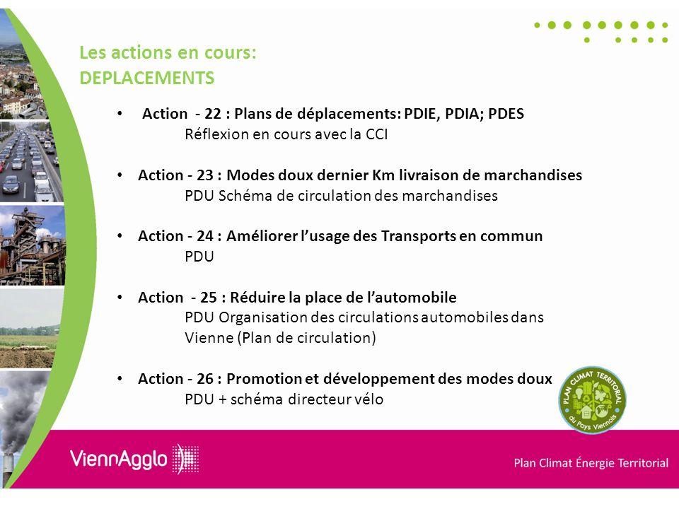 Les actions en cours: DEPLACEMENTS Action - 22 : Plans de déplacements: PDIE, PDIA; PDES Réflexion en cours avec la CCI Action - 23 : Modes doux dernier Km livraison de marchandises PDU Schéma de circulation des marchandises Action - 24 : Améliorer lusage des Transports en commun PDU Action - 25 : Réduire la place de lautomobile PDU Organisation des circulations automobiles dans Vienne (Plan de circulation) Action - 26 : Promotion et développement des modes doux PDU + schéma directeur vélo