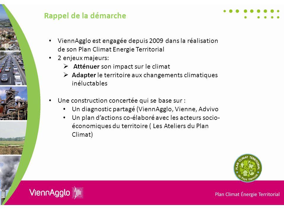 Rappel de la démarche ViennAgglo est engagée depuis 2009 dans la réalisation de son Plan Climat Energie Territorial 2 enjeux majeurs: Atténuer son impact sur le climat Adapter le territoire aux changements climatiques inéluctables Une construction concertée qui se base sur : Un diagnostic partagé (ViennAgglo, Vienne, Advivo Un plan dactions co-élaboré avec les acteurs socio- économiques du territoire ( Les Ateliers du Plan Climat)