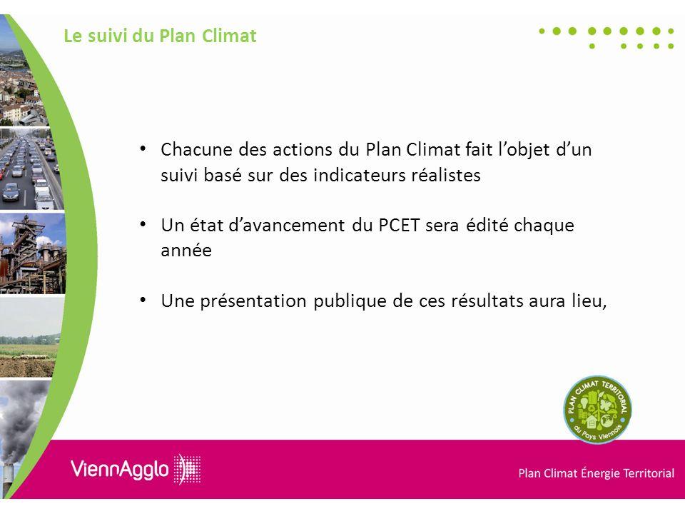 Le suivi du Plan Climat Chacune des actions du Plan Climat fait lobjet dun suivi basé sur des indicateurs réalistes Un état davancement du PCET sera édité chaque année Une présentation publique de ces résultats aura lieu,