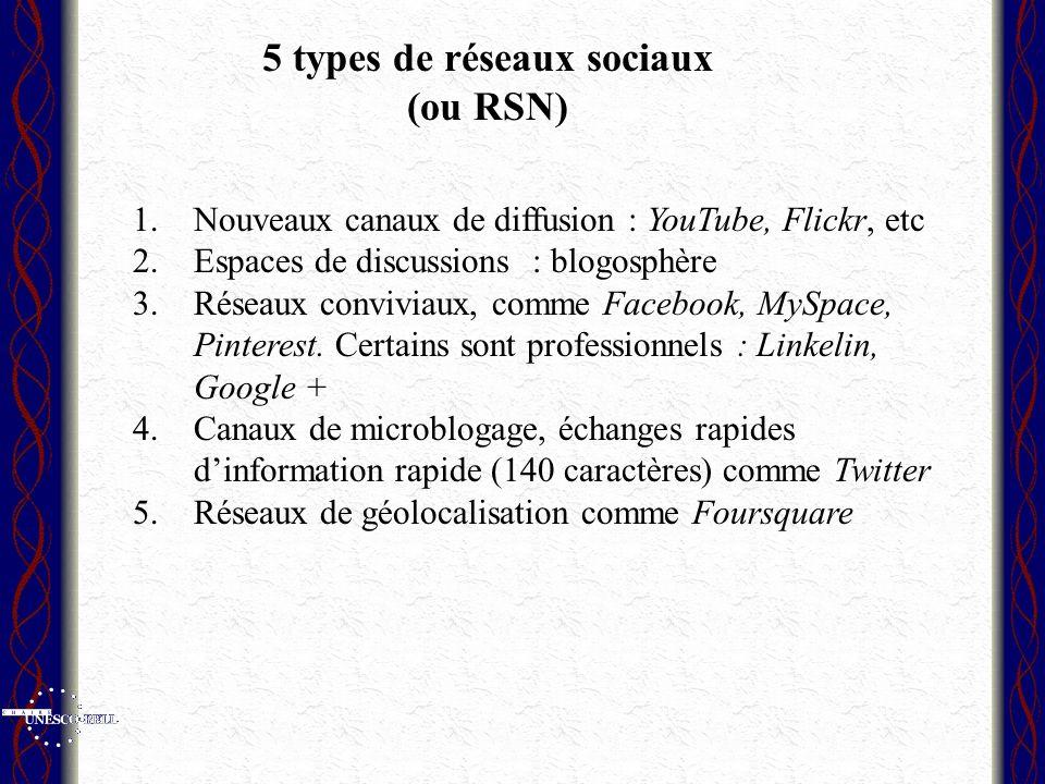 1.Nouveaux canaux de diffusion : YouTube, Flickr, etc 2.Espaces de discussions : blogosphère 3.Réseaux conviviaux, comme Facebook, MySpace, Pinterest.
