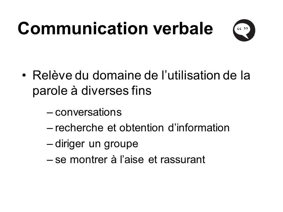Communication verbale Relève du domaine de lutilisation de la parole à diverses fins –conversations –recherche et obtention dinformation –diriger un g