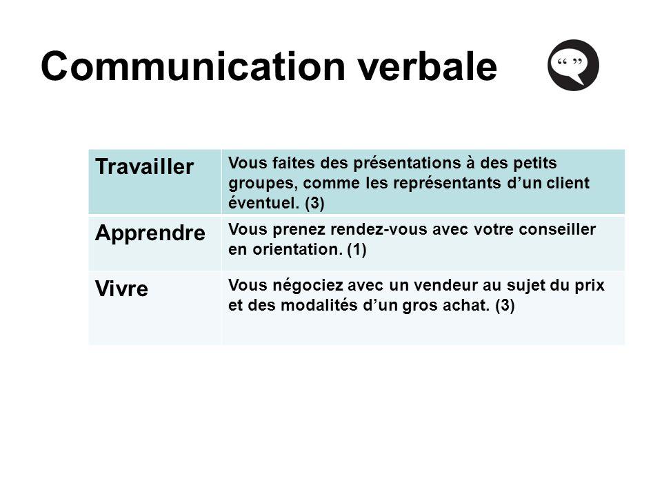 Communication verbale Travailler Vous faites des présentations à des petits groupes, comme les représentants dun client éventuel. (3) Apprendre Vous p