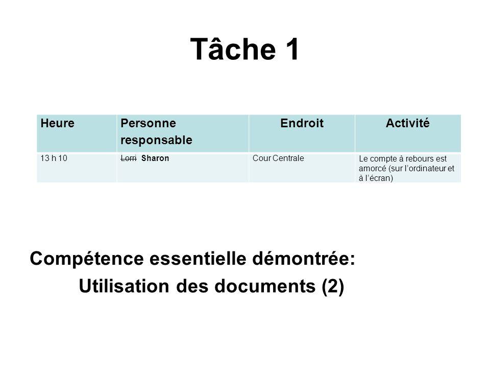Tâche 1 Compétence essentielle démontrée: Utilisation des documents (2) Heure Personne responsable EndroitActivité 13 h 10Lorri SharonCour CentraleLe